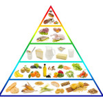 Take Advantage of the Food Pyramid