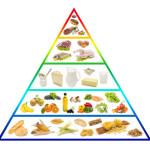 Take Advantage of the Food Pyramid