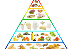 photodune-2959719-food-pyramid-xs