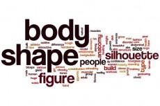 Body shape word cloud