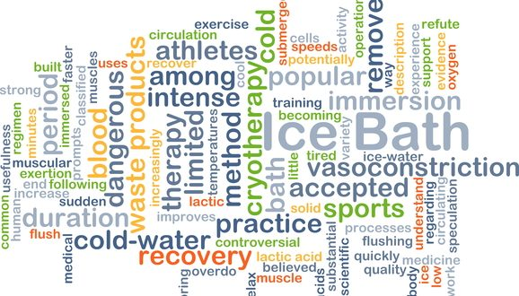Background concept wordcloud illustration of ice bath