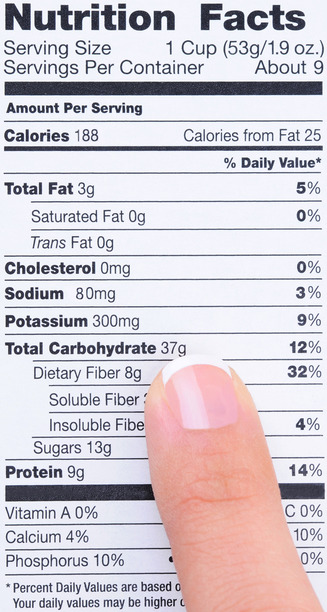 Finger on Nutrition Label