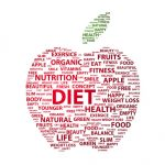 Why You Should Stay Away From Fad Diets