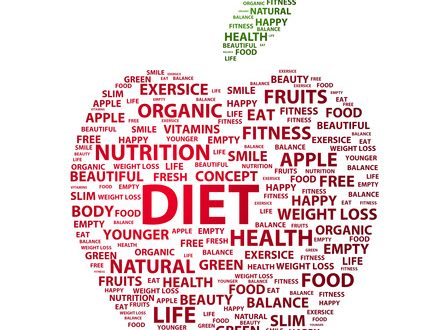 Why You Should Stay Away From Fad Diets | Fitness 19 Gyms