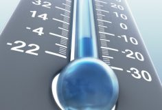 Thermometer very cold with stalactite on the glass bulb. Concept of very cold.