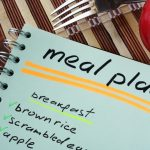 How Meal Planning Drops the Pounds (We've Got Four Amazingly Simply Ways to Do It)
