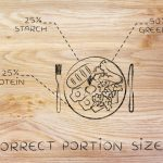 Portion sizes: How much is right?